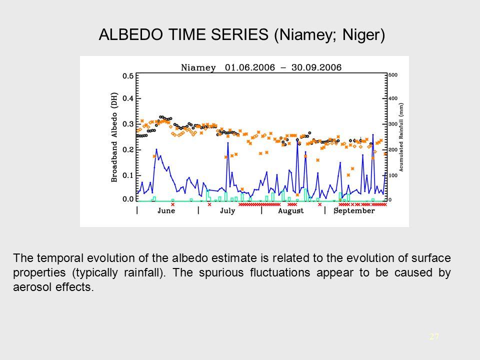 ALBEDO TIME SERIES (Niamey; Niger)