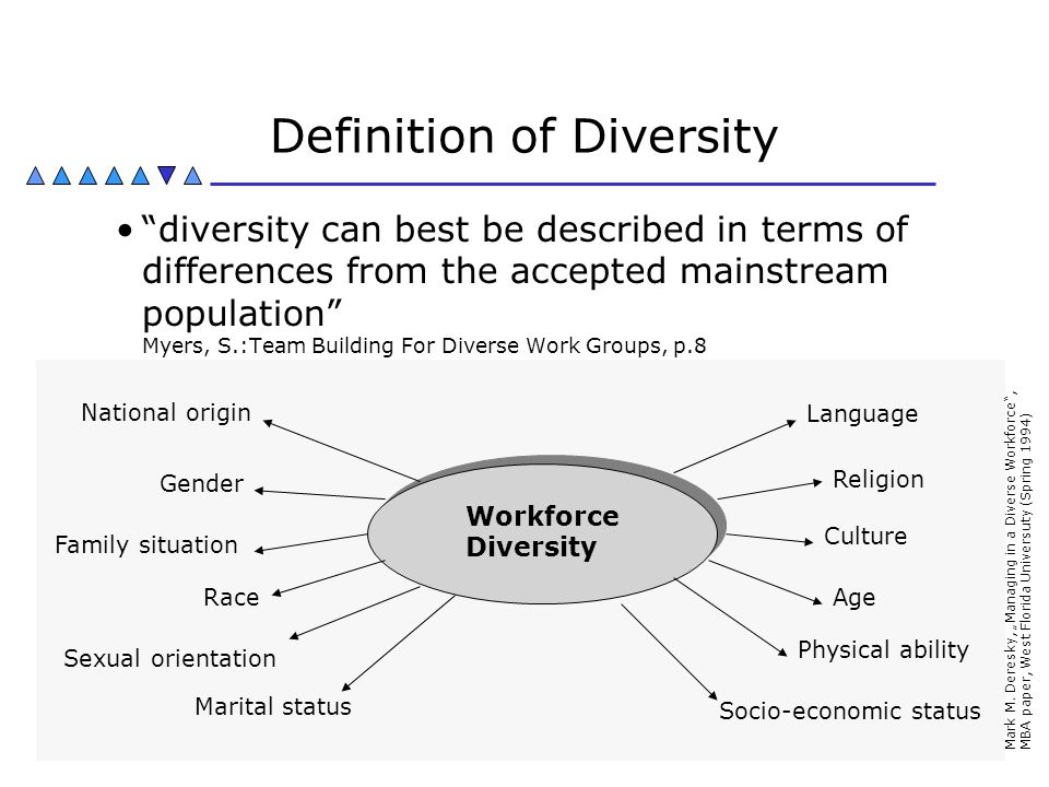 How Equality & Diversity Improves Your Workplace: Examining the Benefits