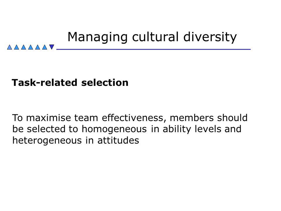 Managing cultural diversity