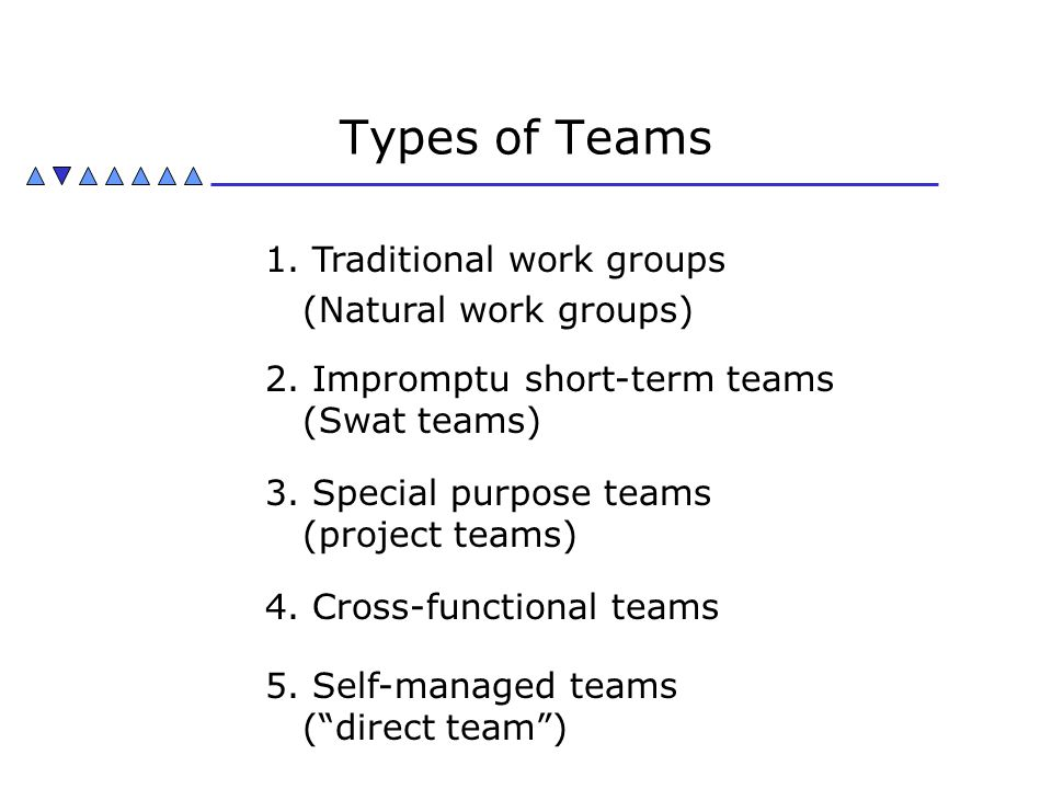 Types of Teams 1. Traditional work groups (Natural work groups)
