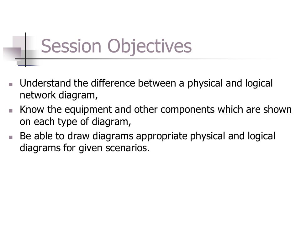 Session Objectives Understand the difference between a physical and logical network diagram,