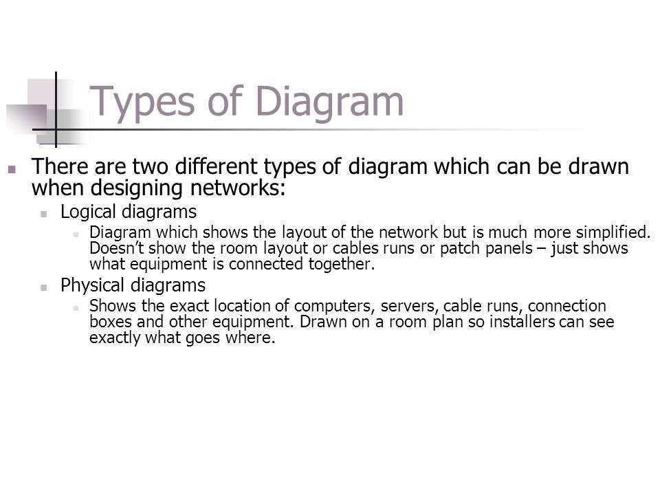 Types of Diagram There are two different types of diagram which can be drawn when designing networks: