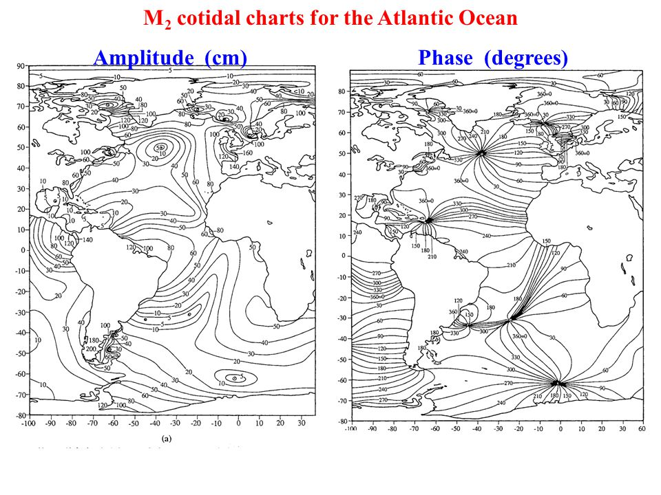 M2 cotidal charts for the Atlantic Ocean