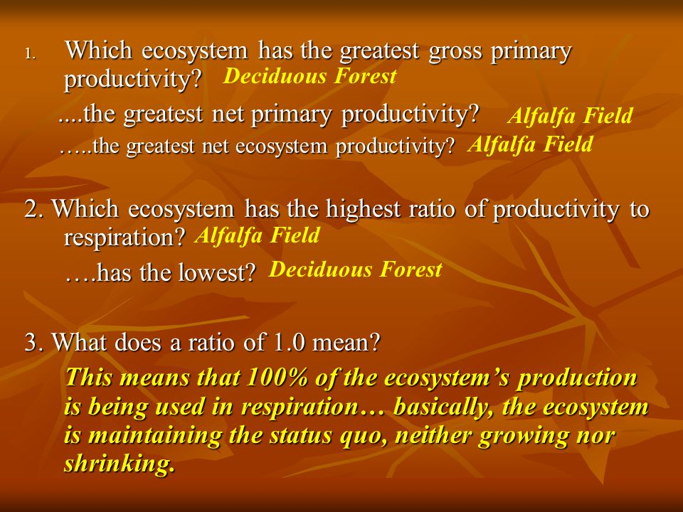 Which ecosystem has the greatest gross primary productivity