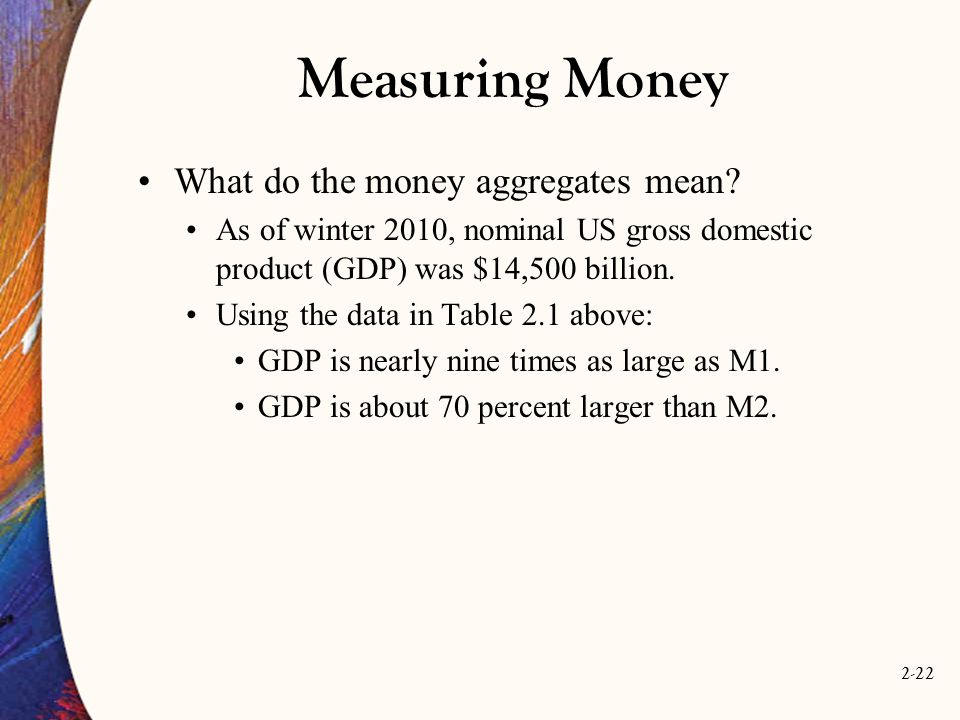 Measuring Money What do the money aggregates mean
