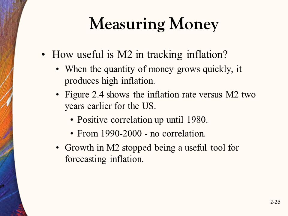Measuring Money How useful is M2 in tracking inflation