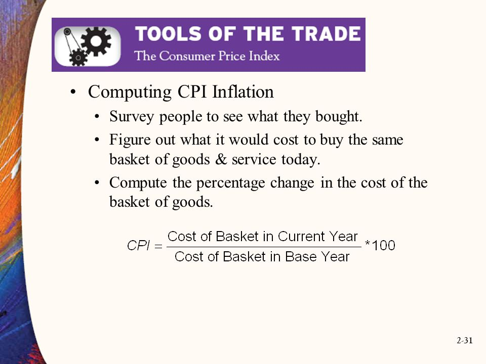 Computing CPI Inflation
