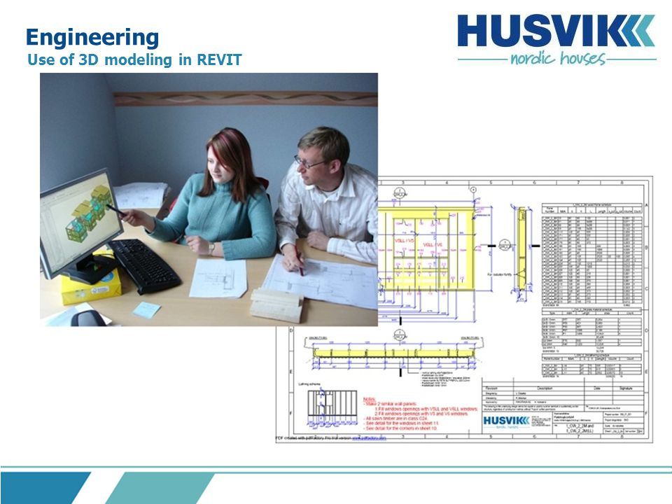 Engineering Use of 3D modeling in REVIT
