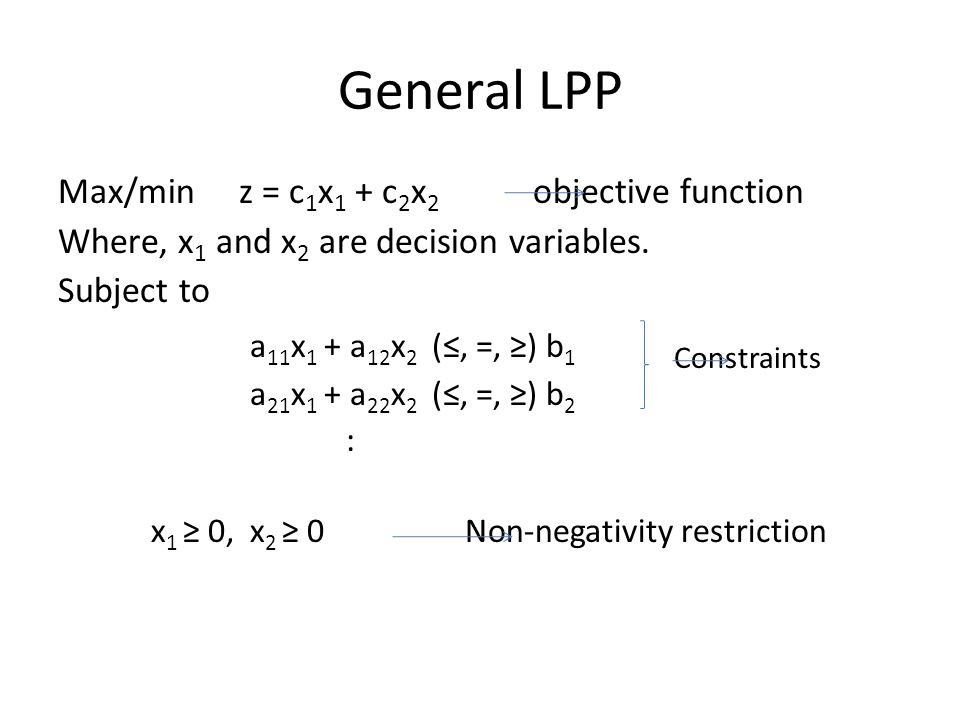 General LPP a11x1 + a12x2 (≤, =, ≥) b1 Constraints