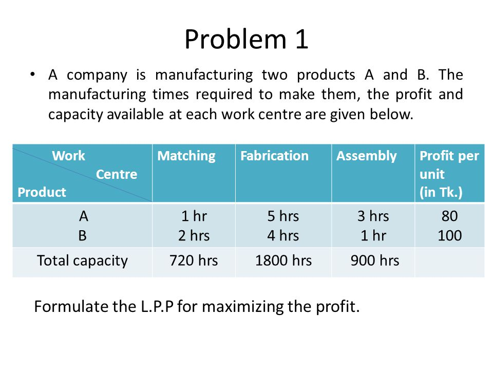 Problem 1 Formulate the L.P.P for maximizing the profit.