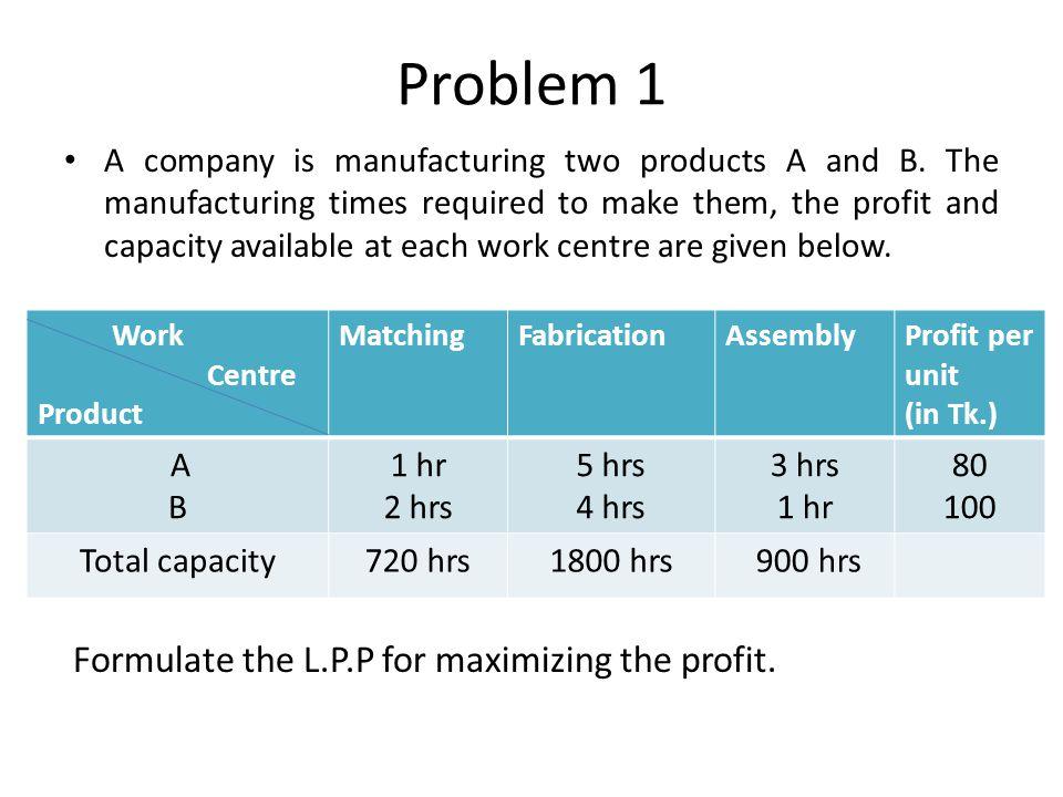 Problem 1 Formulate the L.P.P for maximizing the profit.