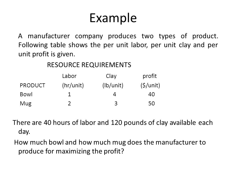 Example A manufacturer company produces two types of product. Following table shows the per unit labor, per unit clay and per unit profit is given.