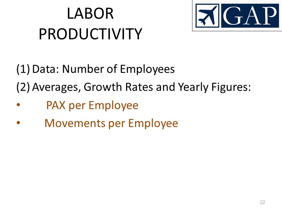 LABOR PRODUCTIVITY Data: Number of Employees