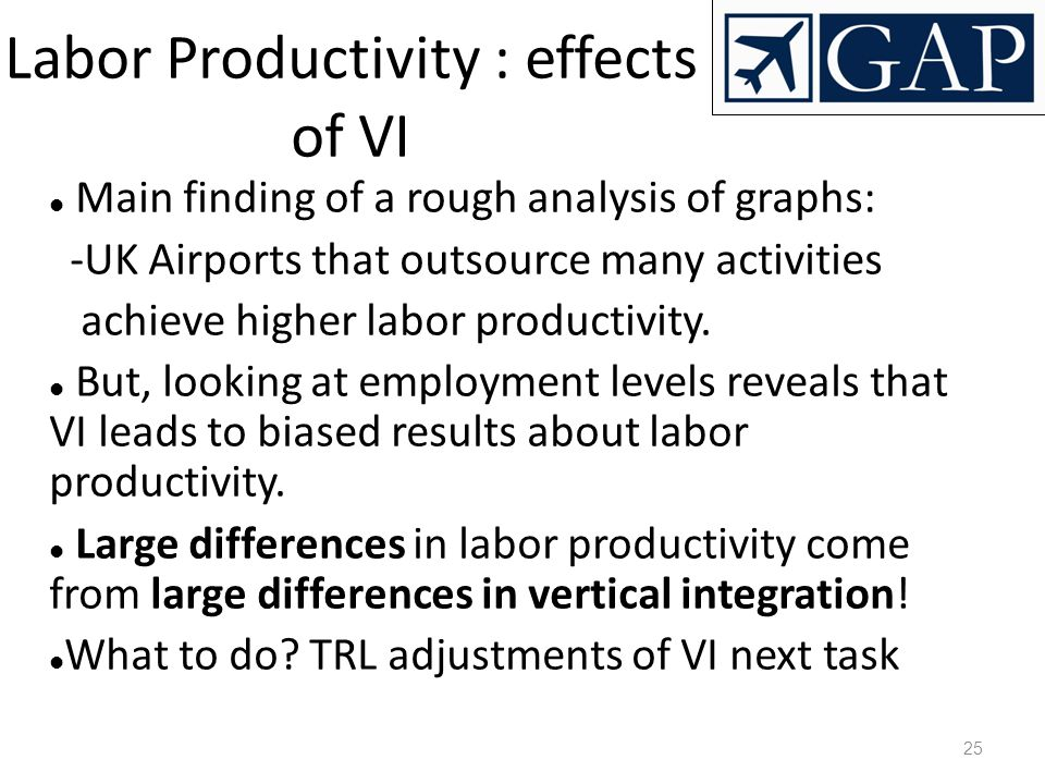 Labor Productivity : effects of VI