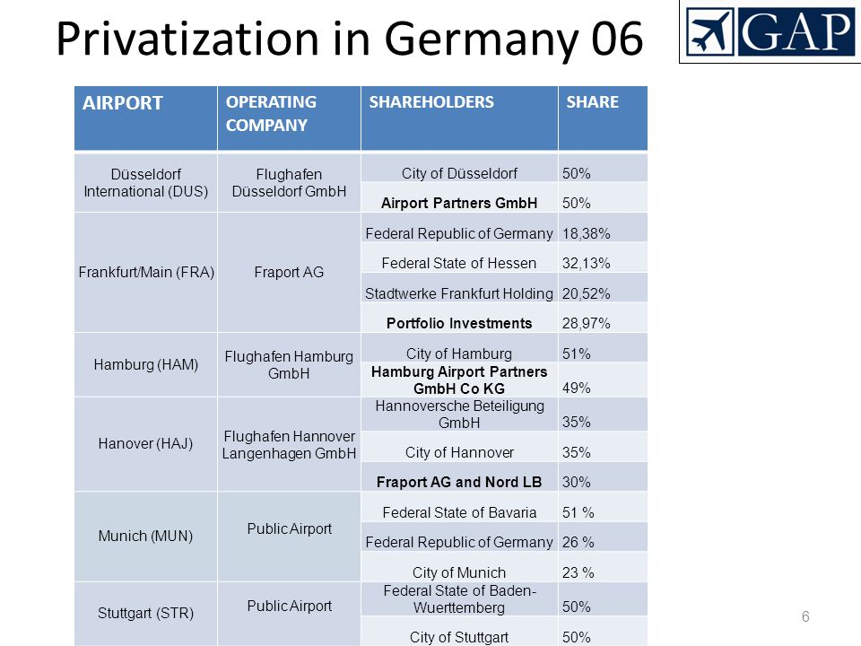 Privatization in Germany 06