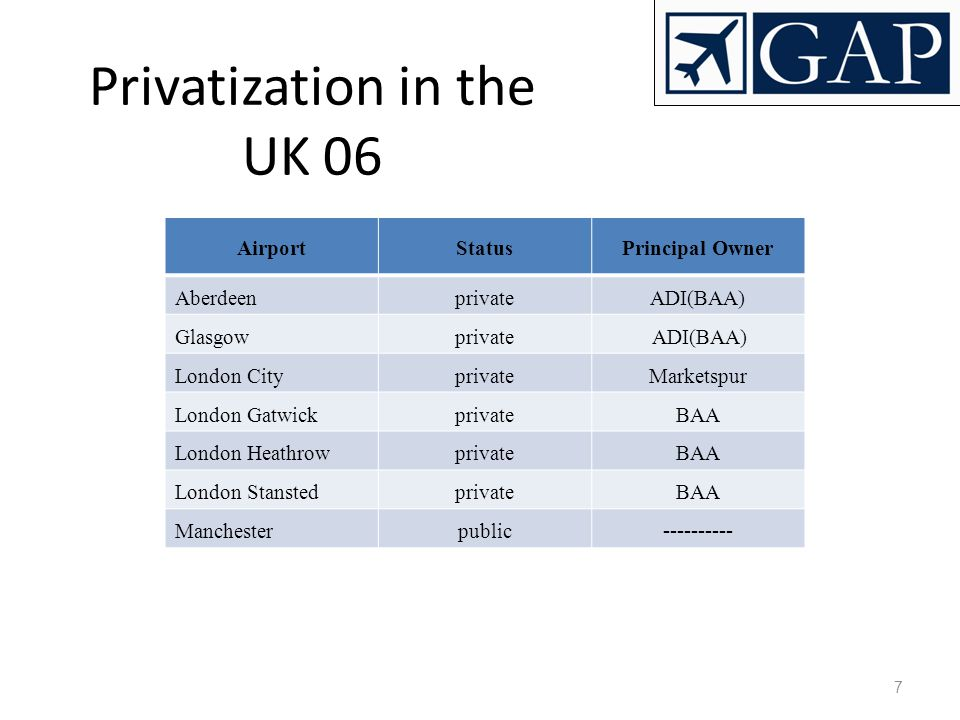 Privatization in the UK 06