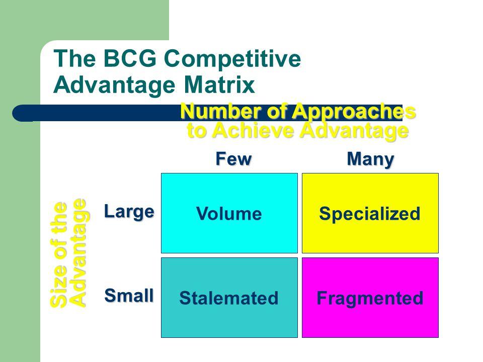 The BCG Competitive Advantage Matrix