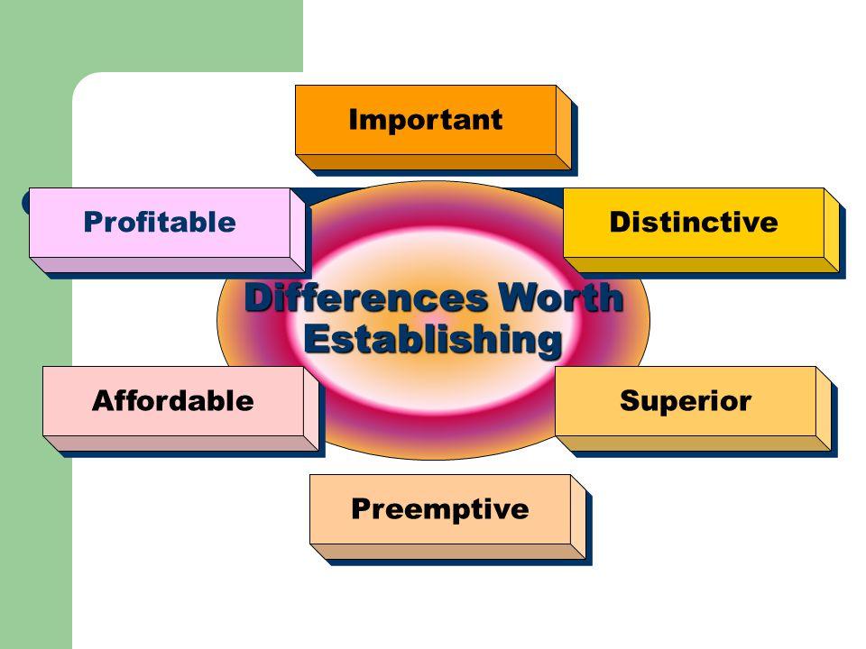 Differences Worth Establishing