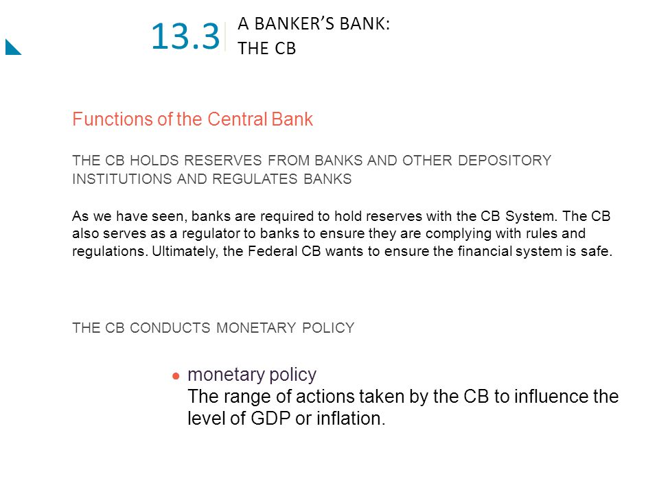 13.3 A BANKER'S BANK: THE CB Functions of the Central Bank