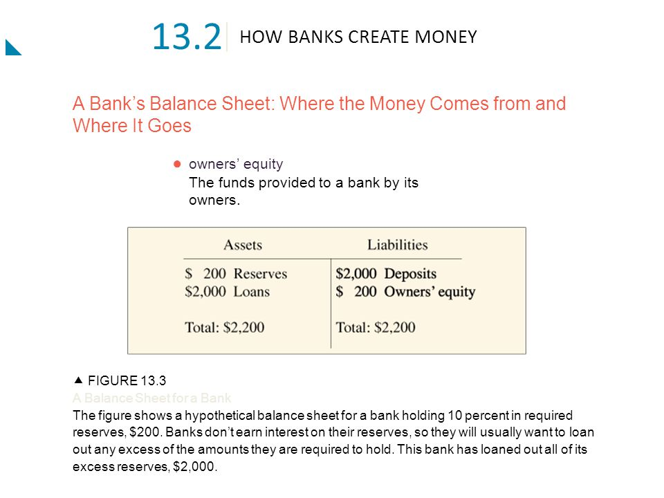 13.2 HOW BANKS CREATE MONEY. A Bank's Balance Sheet: Where the Money Comes from and Where It Goes.