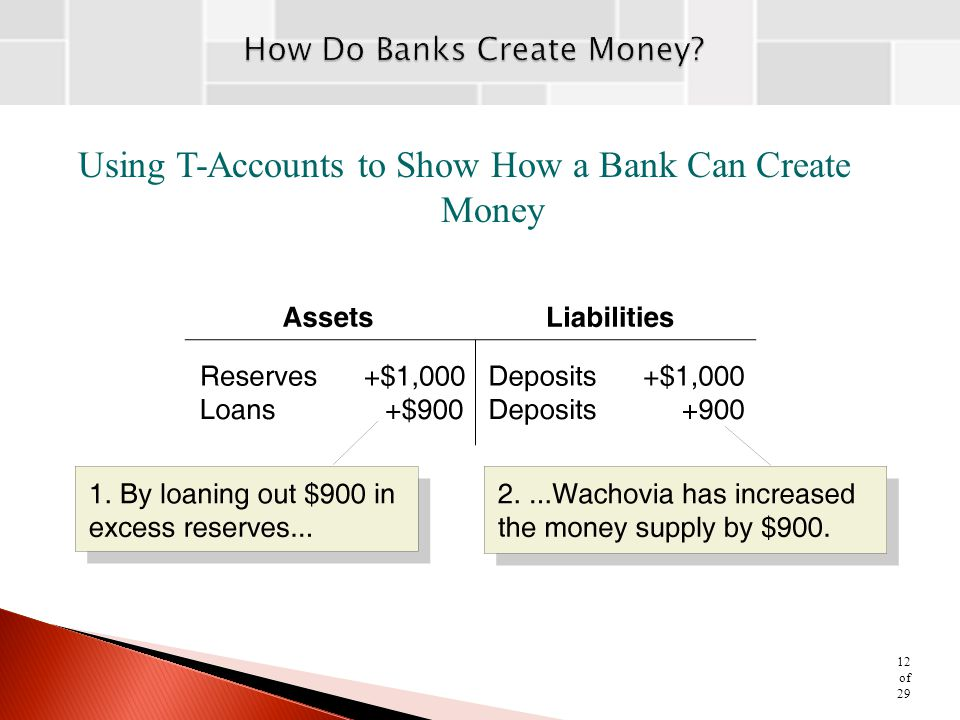 Using T-Accounts to Show How a Bank Can Create Money