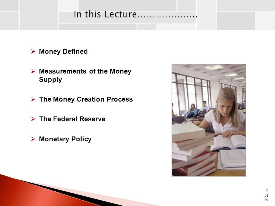 In this Lecture……………….. Money Defined Measurements of the Money Supply