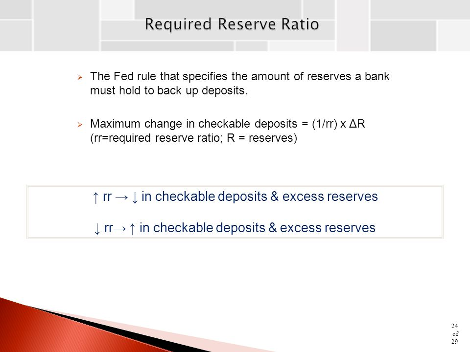 Required Reserve Ratio