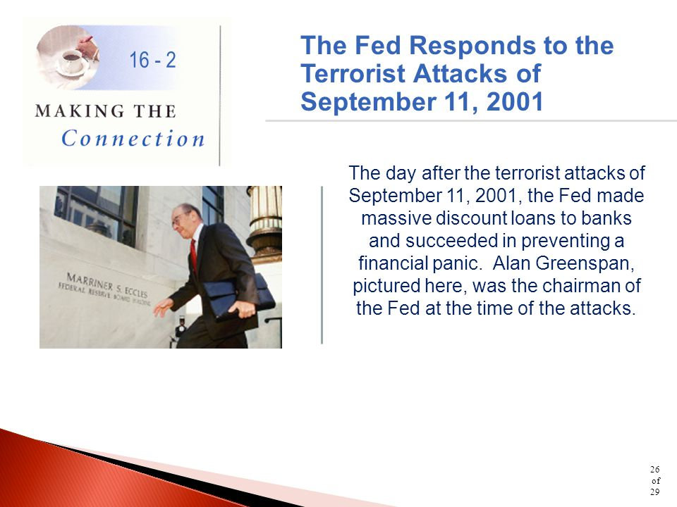 The Fed Responds to the Terrorist Attacks of September 11, 2001