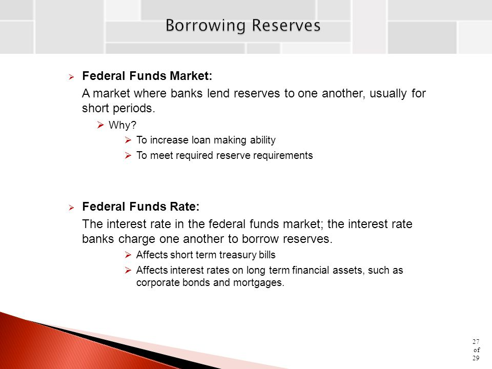 Borrowing Reserves Federal Funds Market: