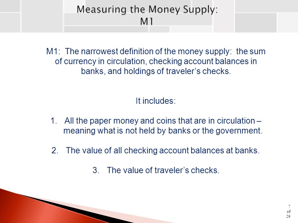 Measuring the Money Supply: M1