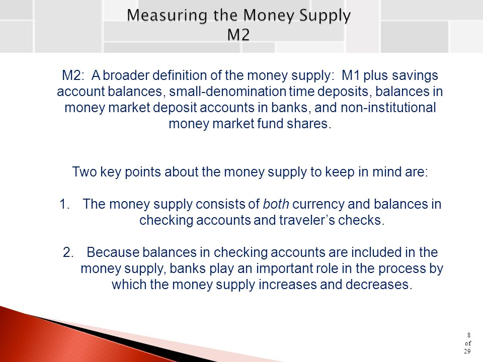 Measuring the Money Supply M2