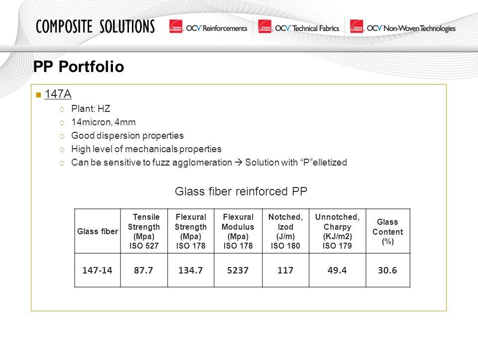 PP Portfolio 147A 147-14 87.7 134.7 5237 117 49.4 30.6 Plant: HZ