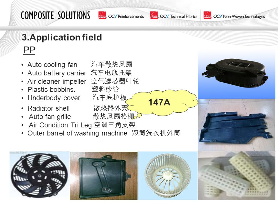 3.Application field PP 147A Auto cooling fan 汽车散热风扇