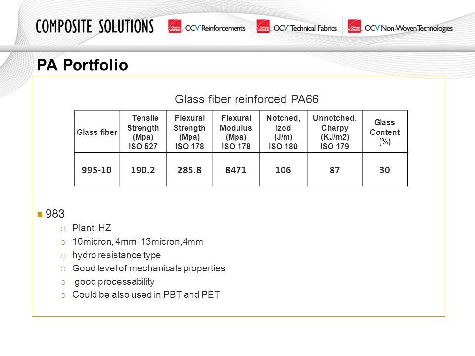 PA Portfolio Glass fiber reinforced PA66. 983. Plant: HZ. 10micron, 4mm 13micron,4mm. hydro resistance type.