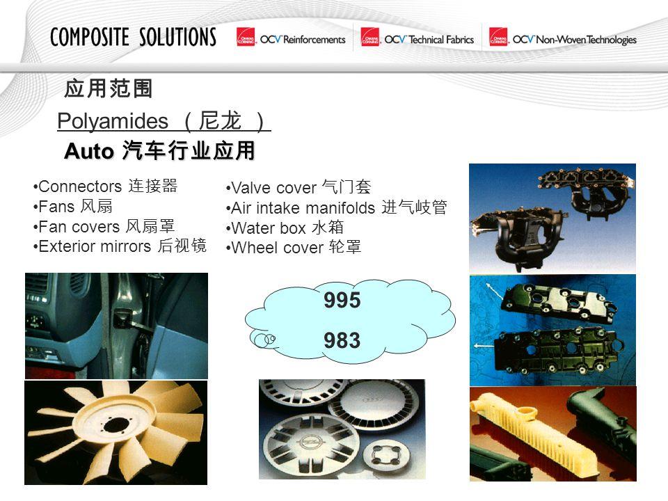 应用范围 Polyamides ( 尼龙 ) Auto 汽车行业应用 995 983 Connectors 连接器