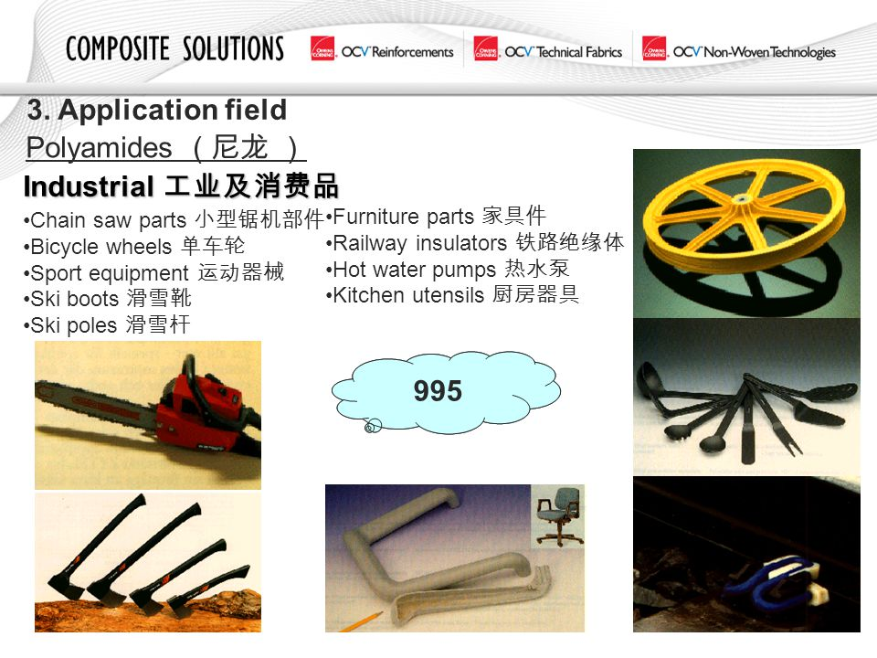 3. Application field Polyamides ( 尼龙 ) Industrial 工业及消费品 995 995