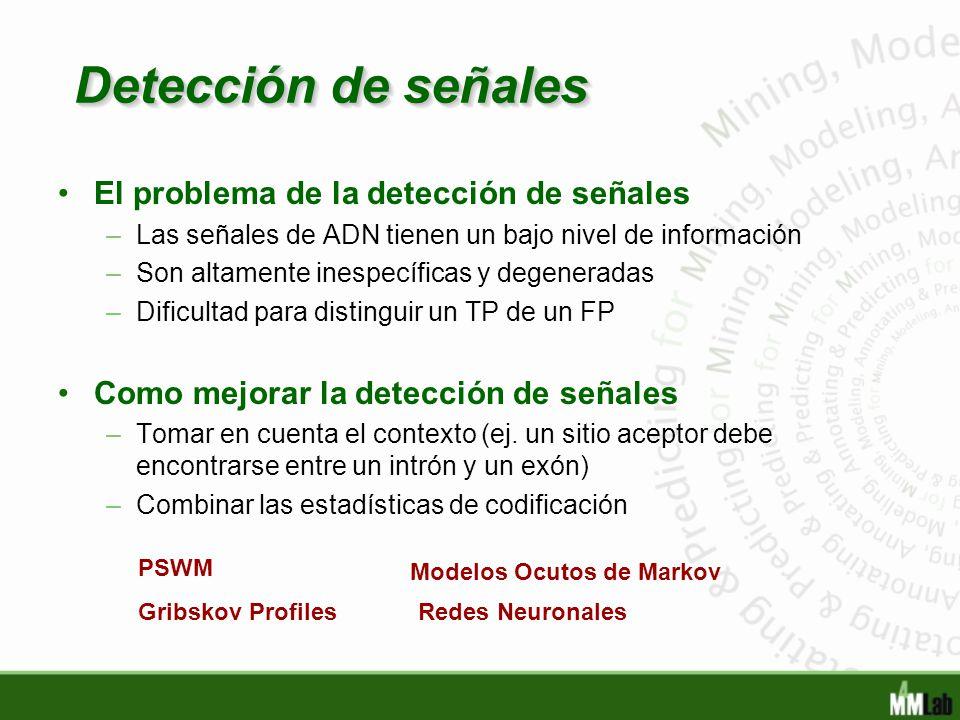 Detección de señales El problema de la detección de señales