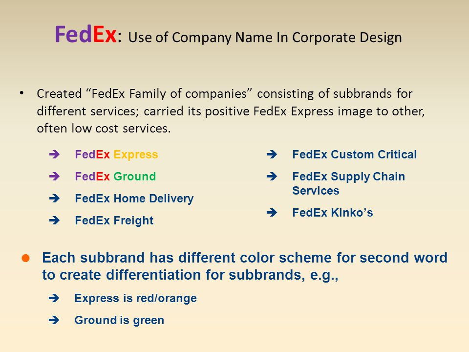 FedEx: Use of Company Name In Corporate Design