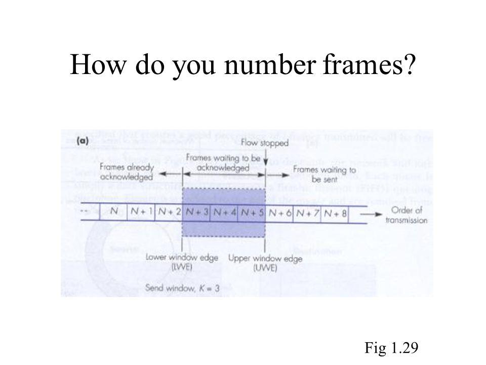 How do you number frames