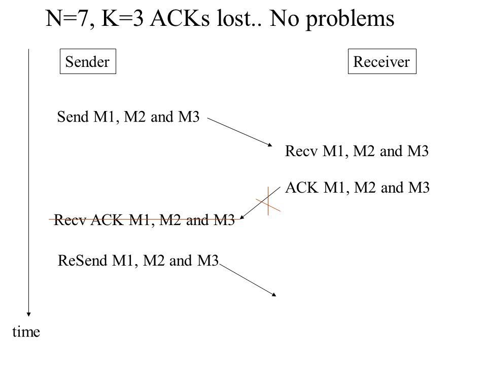 N=7, K=3 ACKs lost.. No problems