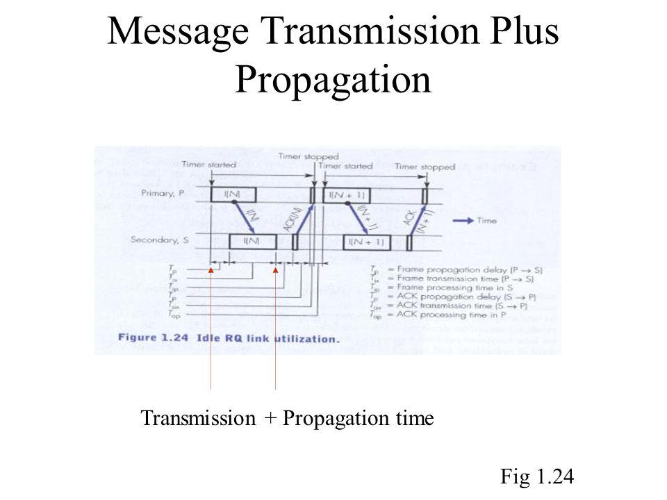 Message Transmission Plus Propagation