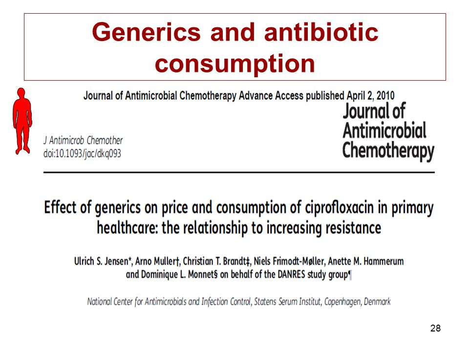 Generics and antibiotic consumption
