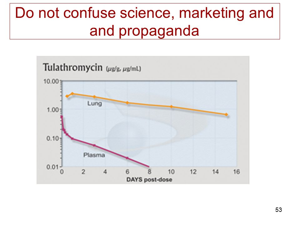 Do not confuse science, marketing and and propaganda