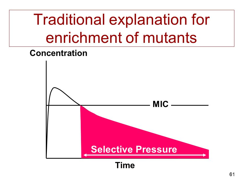 Traditional explanation for enrichment of mutants