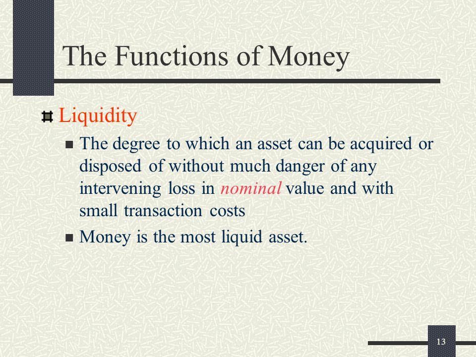 The Functions of Money Liquidity