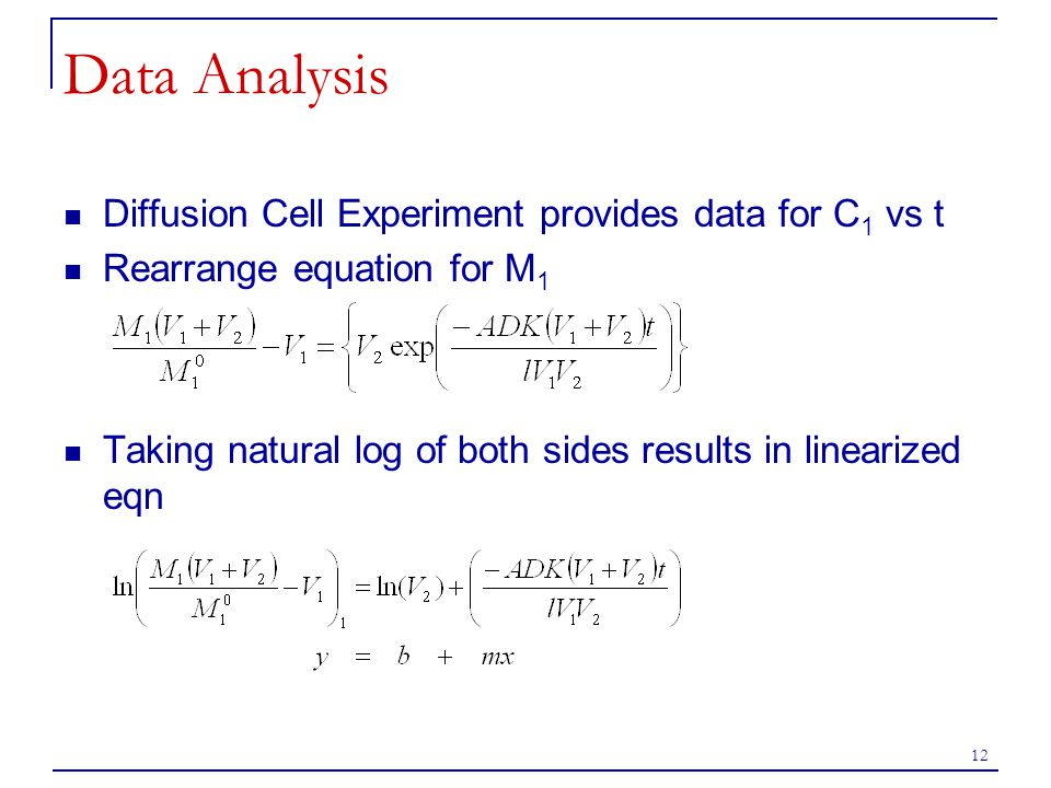 Data Analysis Diffusion Cell Experiment provides data for C1 vs t