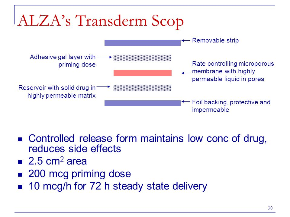 ALZA's Transderm Scop Removable strip. Rate controlling microporous membrane with highly permeable liquid in pores.