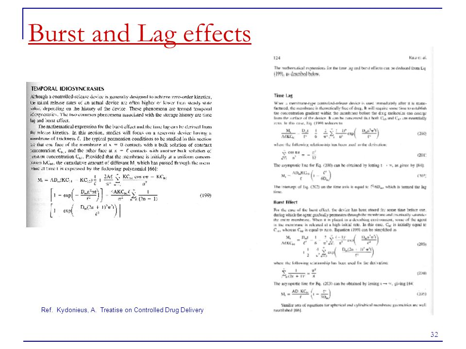 Burst and Lag effects Ref. Kydonieus, A. Treatise on Controlled Drug Delivery