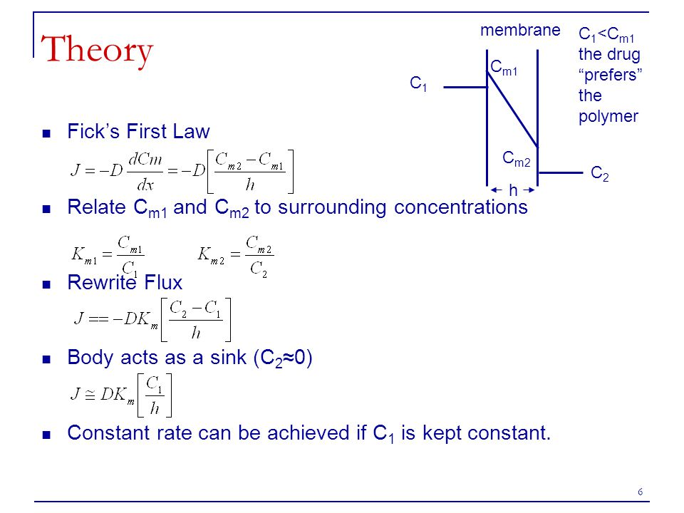 Theory Fick's First Law