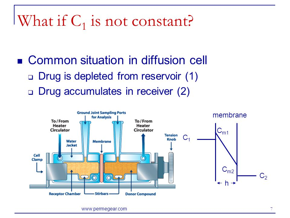 What if C1 is not constant